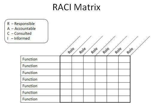 decision matrix powerpoint template .
