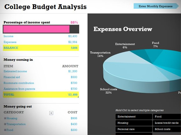 power point templates for mac - free college budget template for excel 2013 powerpoint