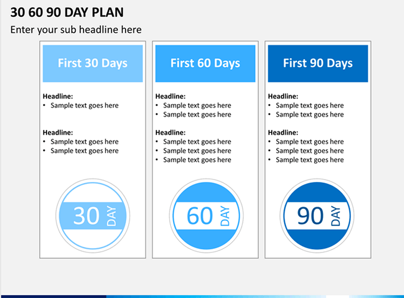 How To Make A 306090 Day Plan – 30 60 90 Day Action Plan Template