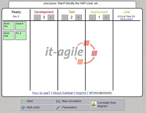 Best kanban software and templates for business kanban simulator pronofoot35fo Images