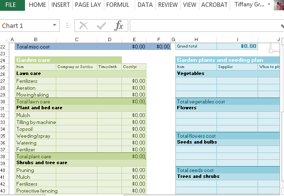 Lawn & Garden Expense Template For Excel