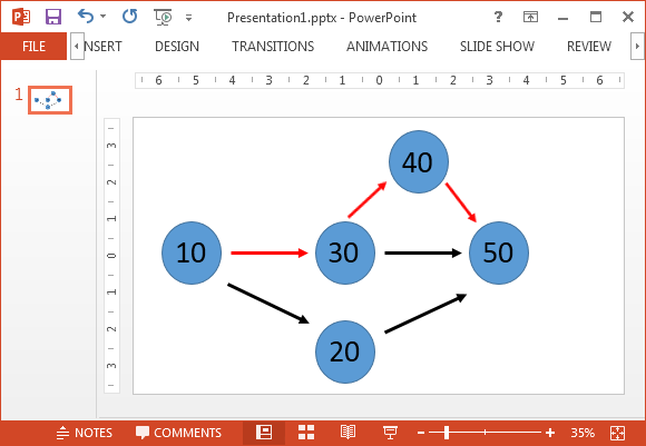 Critical Path Method in PowerPoint – Critical Path Method Template