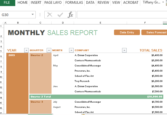 Monthly Sales Report And Forecast Template For Excel – Sample Sales Report