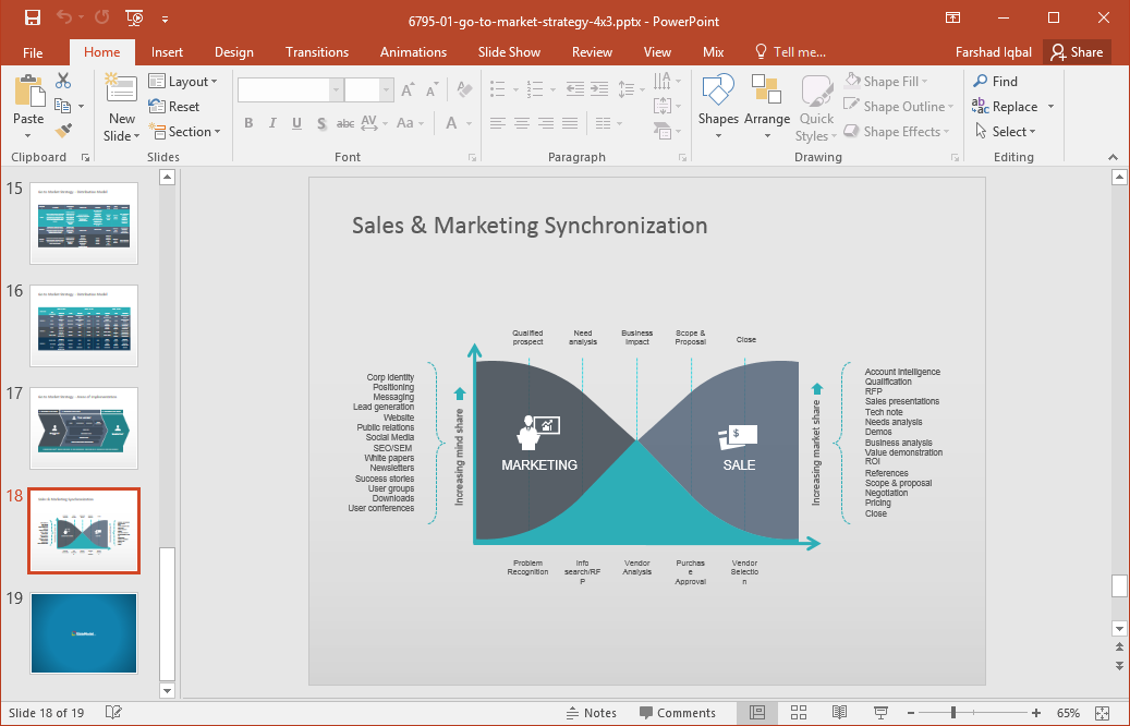Go To Market Plan Template Powerpoint