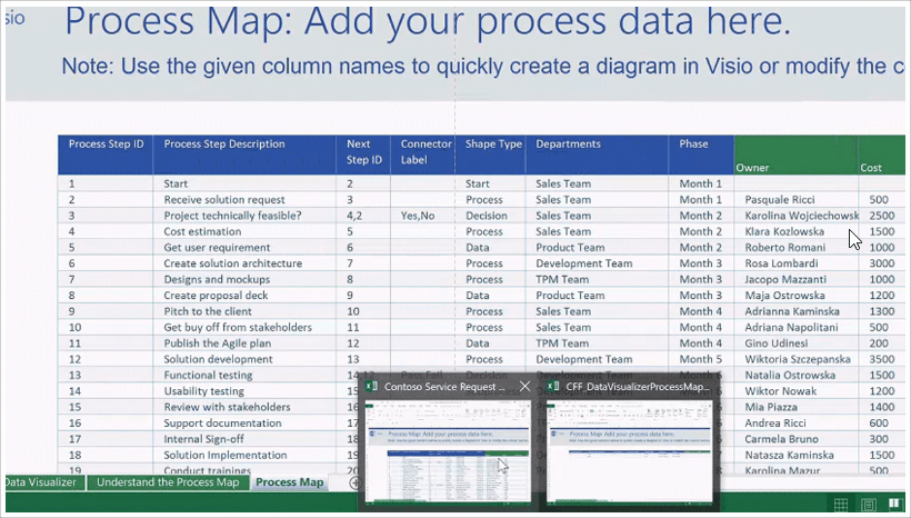 Automatically Create Process Diagrams in Visio Using Excel ...