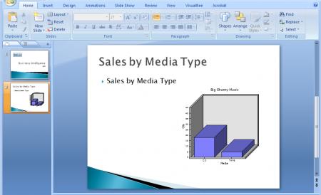 Creating a business intelligence powerpoint template business intelligence powerpoint presentations at toneelgroepblik Choice Image