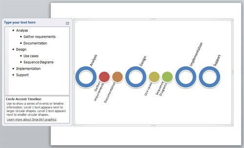 timeline template for powerpoint 2010 - creating a timeline in powerpoint using smartart