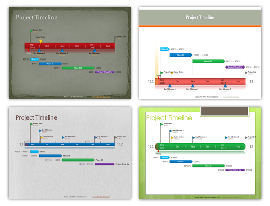 office timeline ppt template
