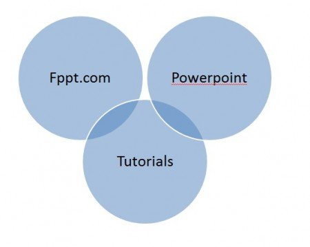 How to create a venn diagram in powerpoint 2010 venn diagram powerpoint ccuart