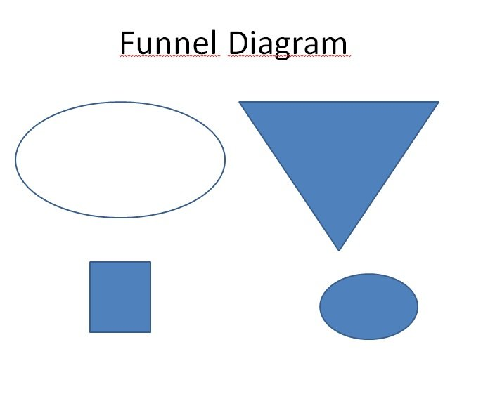 How to create a funnel diagram in powerpoint ccuart Gallery