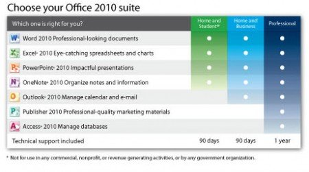 Where to buy office 2010 - Buy office home and business ...
