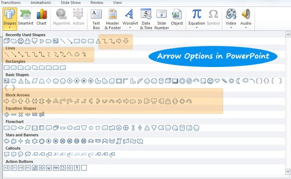 Draw Arrows in Microsoft PowerPoint
