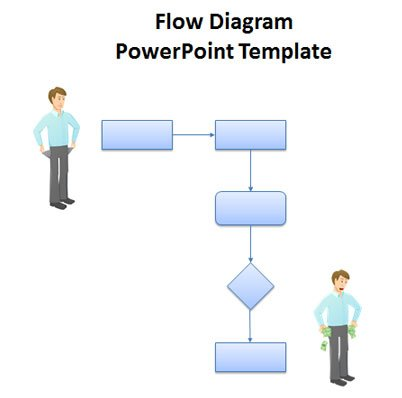 create flow diagrams in powerpoint using shapes, Modern powerpoint
