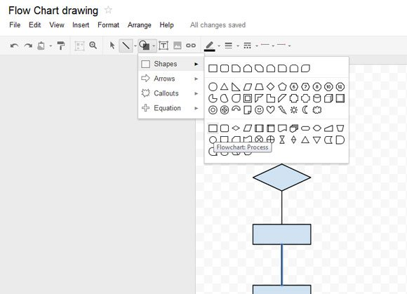 Online flow chart generators google docs let you create drawings easily and there you can use the flowchart elements and shapes to design and create basic flow chart diagrams ccuart Gallery