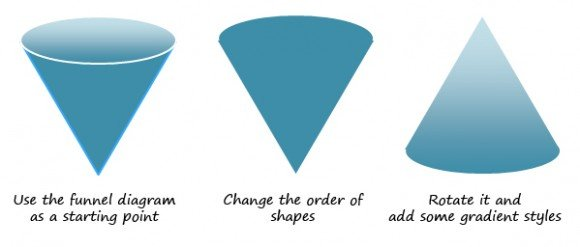 How To Create A Pyramid Cone Diagram For Powerpoint Templates