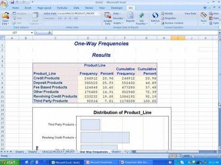 sas business analytics and powerpoint