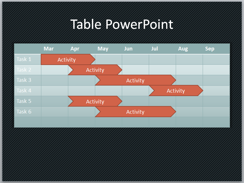 create a basic timeline in powerpoint using shapes and tables