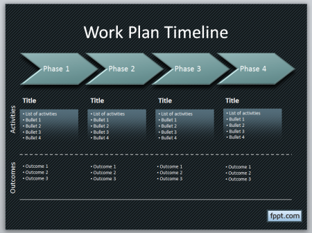 How To Create A Work Plan Timeline In Powerpoint 2010