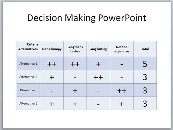 Creating a decision making grid in powerpoint template toneelgroepblik Choice Image