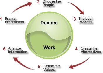 making sense of change management pdf free