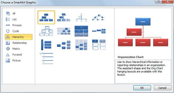 Family Tree PowerPoint Using SmartArt - Free organizational chart template word 2010