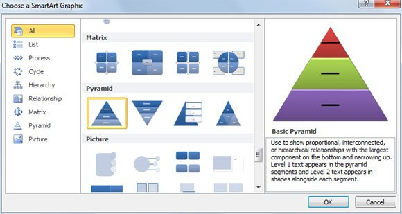 how to create a maslow's pyramid of needs in powerpoint using smartart, Powerpoint templates
