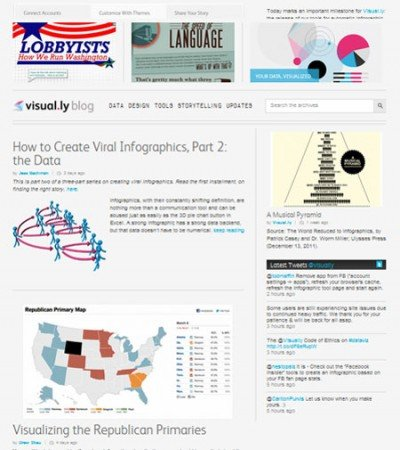 Visual.ly lets you design Infographics that you can use for presentations