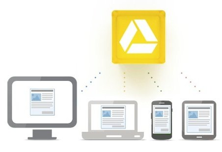 Google Drive Brings One Stop Document Backup For Google Users