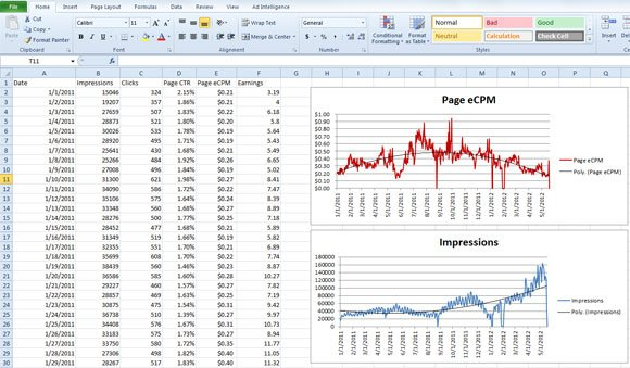 learn how to insert a simple line chart in excel