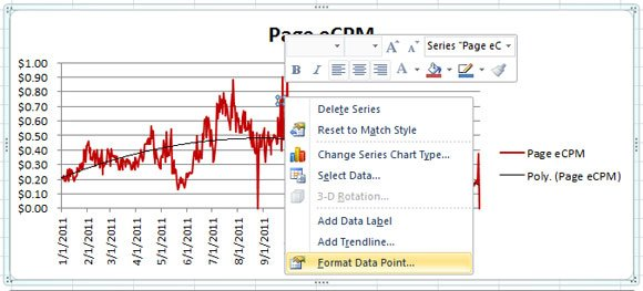 Learn how to insert a simple line chart in excel this way you can create simple charts in excel and then embed these charts in powerpoint easily to insert this same chart in a powerpoint slide we can ccuart Gallery