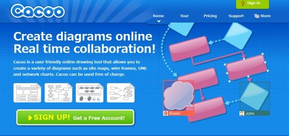 cacoo create diagrams and presentations online with real time