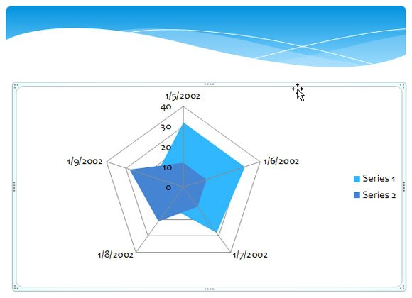 A Radar Chart In Powerpoint
