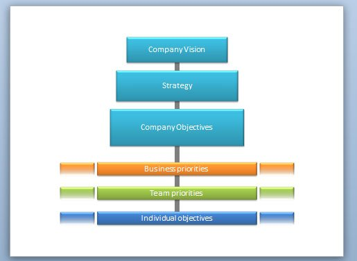 strategy flow diagram in powerpoint, Presentation templates
