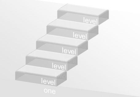 steps level 3d