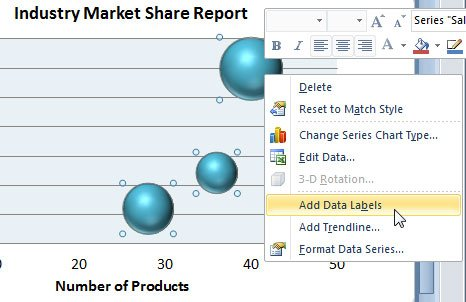 How to make a bubble chart in powerpoint 2010 chart data label application of bubble charts created with powerpoint ccuart Choice Image