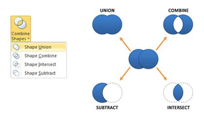 How to enable Shape Union, Combine, Intersect and Subtract