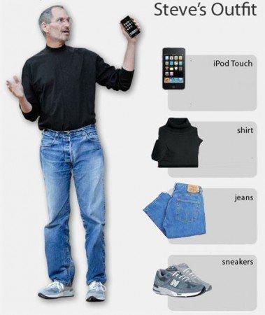 Make A Presentation Like Steve Jobs