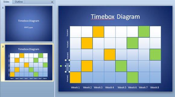timebox diagram