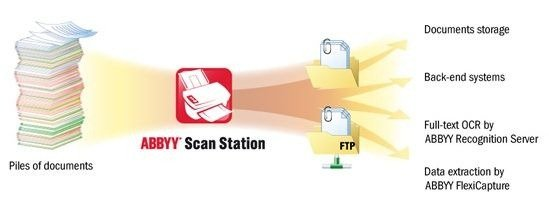 ScanStation