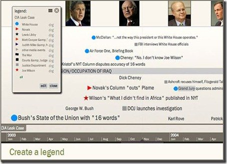 Example of Timeglider Timeline created with Legend and showing business people like Warren Buffet and Bush