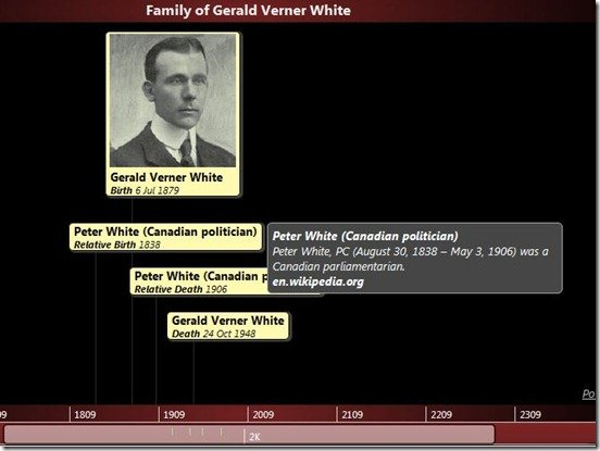 Whenin Timeline with an example of timeline showing Family of Gerard Verner White