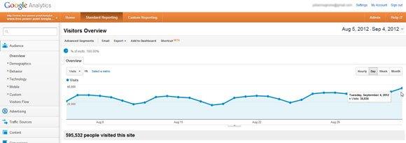 free web analytics