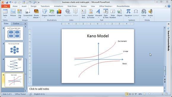 kano model powerpoint template jpg fppt rh free power point templates com
