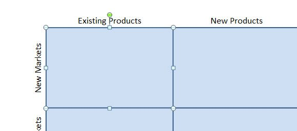 Ansoff Matrix in PowerPoint 2010