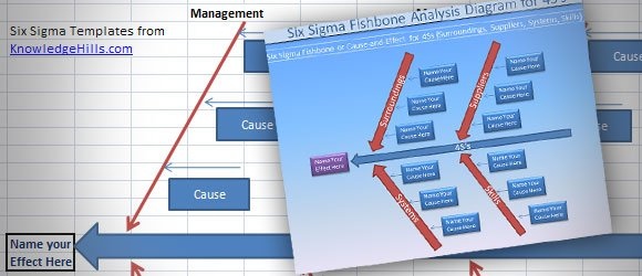 Free six sigma fishbone templates for ms office ccuart Choice Image