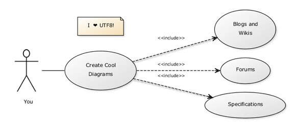 Simple uml diagrams for powerpoint uml diagram powerpoint toneelgroepblik Choice Image