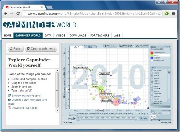 Gapminder World