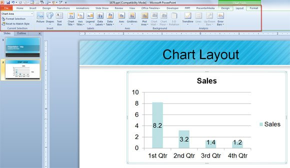 Using Chart Layouts to Enhance your Charts in PowerPoint