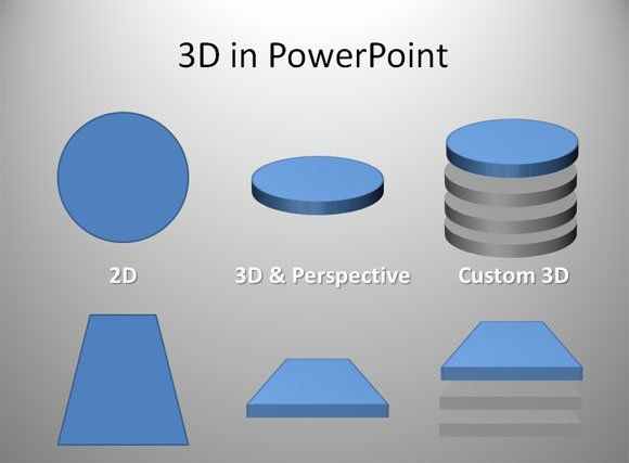 Have a custom power point presentation made for you