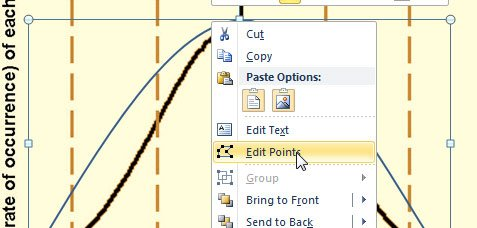 how to find an inflection point in excel
